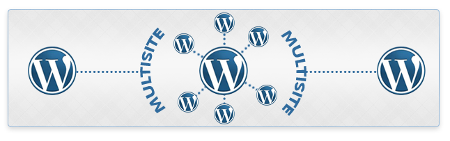 WordPress multi-site Installation